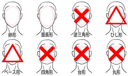 サンシャイン前髪ぱっつんストレートが似合う顔の形
