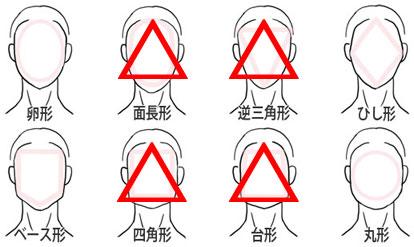 ビューティーストレートロングウィッグが似合う顔の形