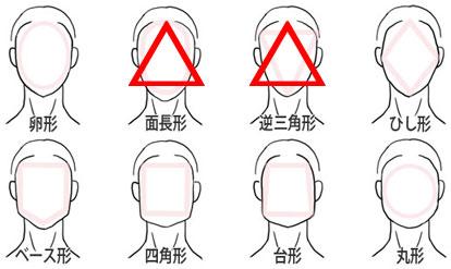 シフォンロングウェイブが似合う顔の形