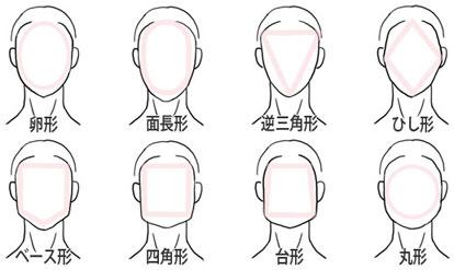 恋するXOXOミディが似合う顔の形
