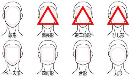 フラッフィーミディアムカールが似合う顔の形