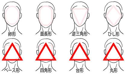 四季のボブが似合う顔の形