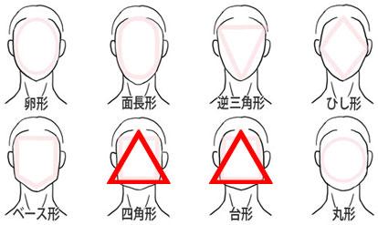 姫髪ロリータショートボブが似合う顔の形