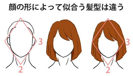 顔の形によって似合う髪型は違う