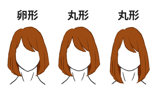 髪型の比較画像