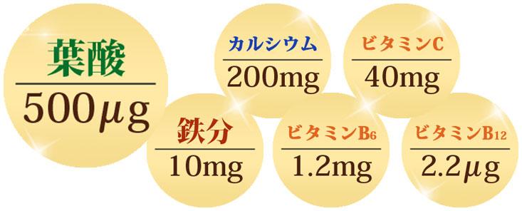 葉酸500μg、鉄分10mg、カルシウム200mg、ビタミンB6が1.2mg、ビタミンB12が2.2μg、ビタミンCが40mg配合