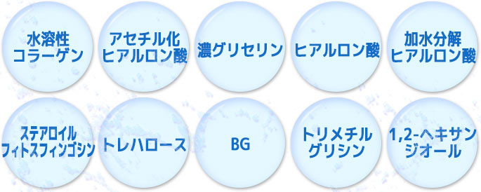 メルラインの保湿成分は「水溶性コラーゲン」「アセチル化ヒアルロン酸」「濃グリセリン」「ヒアルロン酸」「加水分解ヒアルロン酸」「トレハロース」「BG」「ステアロイルフィトスフィンゴシン」「トリメチルグリシン」「1,2-ヘキサンジオール」