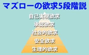 中学生でもわかる、マズローの欲求5段階説について